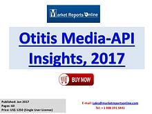 Otitis Media API Manufacturing Global Industry Insights Report 2017