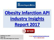 Global Obesity Infarction API Market Overview Report 2017