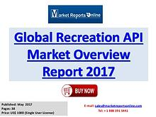 API Manufacturers for Recreation API Drugs Report 2017