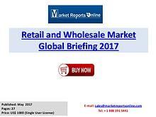Global Retail and Wholesale Market Trends, Growth, Size, Competitive