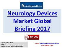 Global Neurology Devices Market Overview Report 2017
