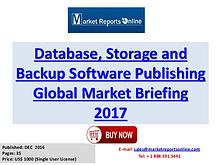 Global Database, Storage and Backup Software Publishing Market