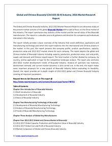 Bisacodyl Market Application, Regional Outlook
