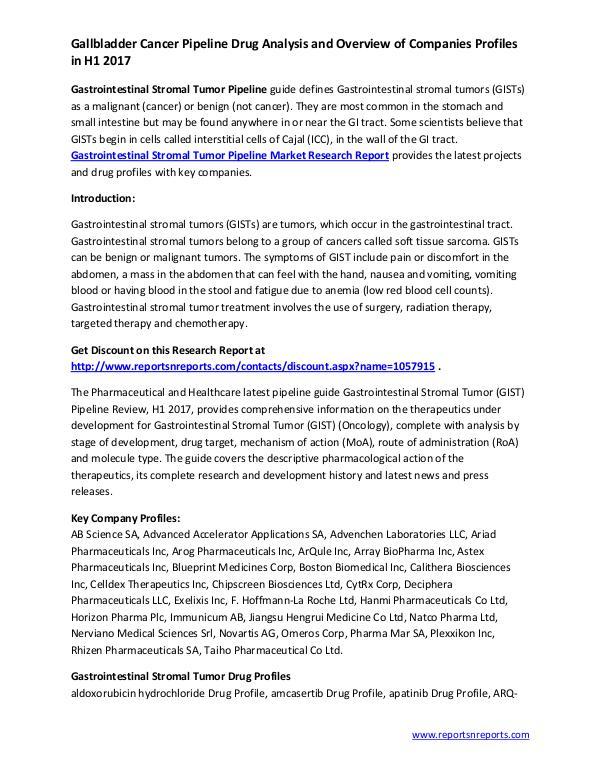 Gastrointestinal Stromal Tumor Pipeline Market Report H1