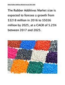 Rubber Additives Market Global Opportunities and Industry Trends 2017
