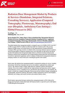 Automotive Radiation-Dose-Management-Market-by-Products-Servi