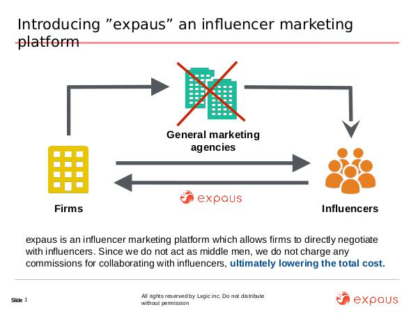 Expaus - Influencer Marketing Platform expaus - Influencer Marketing Platform