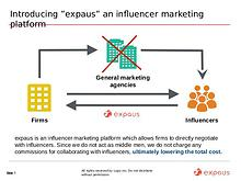 Expaus - Influencer Marketing Platform