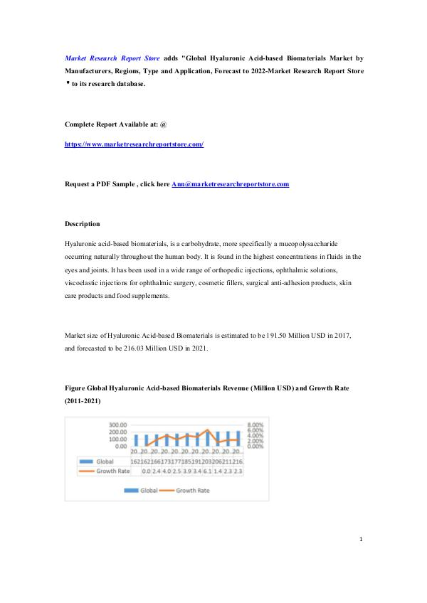 Global Hyaluronic Acid-based Biomaterials Market b