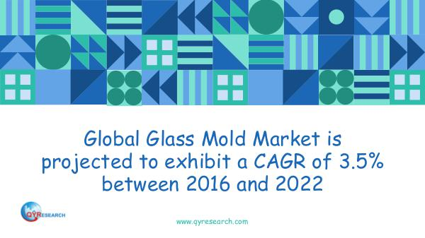 QYR Market Research Global Glass Mold Market Research