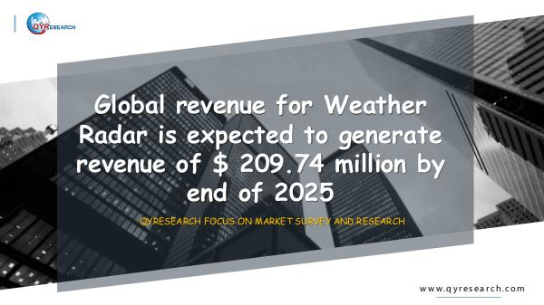 QYR Market Research Global Weather Radar market research