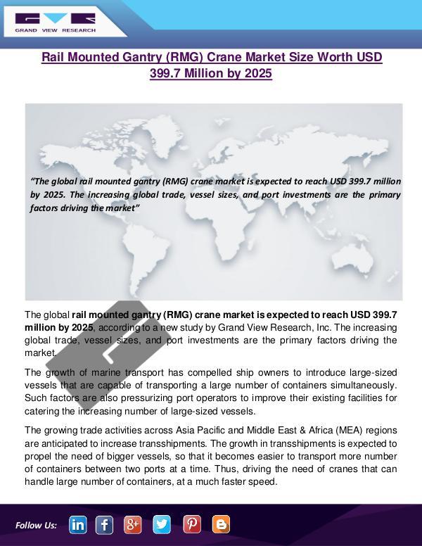 Rail Mounted Gantry Crane Market Share, Growth and Segment To 2025 Rail Mounted Gantry (RMG) Crane Market