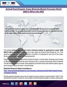 Animal Feed Organic Trace Minerals Market Size, Segment To 2025