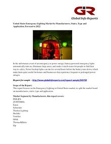 Emergency Lighting Market :PHILIPS. ZUMTOBEL, Eaton, Schneider