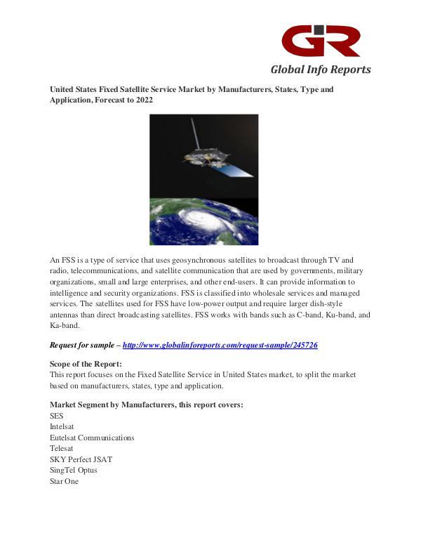 Fixed Satellite Service Market: SES, Intelsat, Telesat Fixed Satellite Service Market