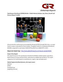 Cyclohexane Dimethanol (CHDM) Market - Global Trends, Market Share
