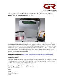 Erythrocyte Sedimentation Rate (ESR) Market Analysis