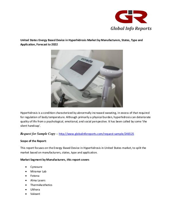 United States Energy Based Device in Hyperhidrosis Market Energy Based Device in Hyperhidrosis Market
