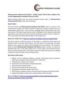 Pharmaceutical Aluminum Foil Market - Global Industry Analysis