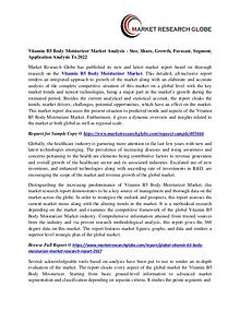 Vitamin B5 Body Moisturizer Market 2022 Technolog
