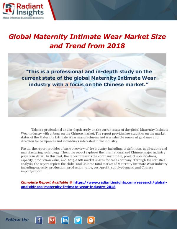0c5d98978 Market Forecasts and Industry Analysis Global Maternity Intimate Wear Market  Size and Tre