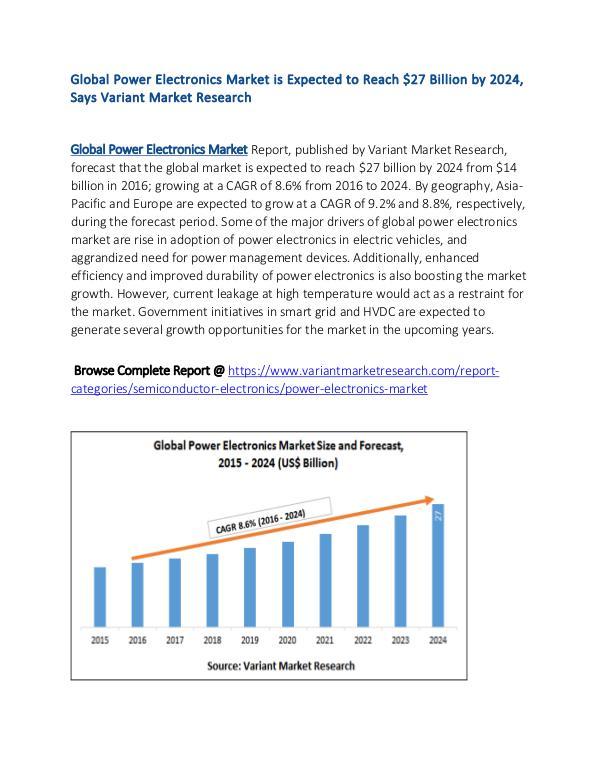 Power Electronics Market, Market Size, Outlook, Trend and Forecast Global Power Electronics Market