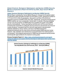 Agriculture Robots Market Global Scenario