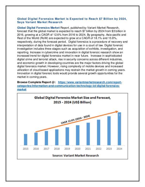 Agriculture Robots Market Global Scenario Global Digital Forensics Market