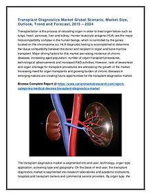 Transplant Diagnostics Market Global Scenario