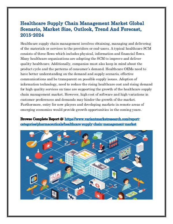Healthcare Supply Chain Management Market Healthcare Supply Chain Management Market
