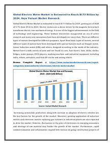 Electric Motor Market  Global Scenario