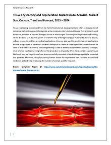 Textile Chemicals Market Global Scenario, Market Size, Outlook, Trend