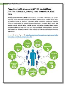 Population Health Management (PHM) Market Global Scenario, Market Siz