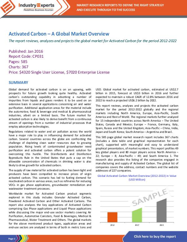 Chemicals and Materials Activated Carbon Market Growth to Touch $6.2 Bn