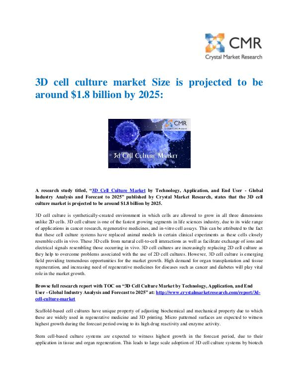 Market Research Reports- Consulting Analysis Crystal Market Research 3D Cell Culture Market by Technology, Application,