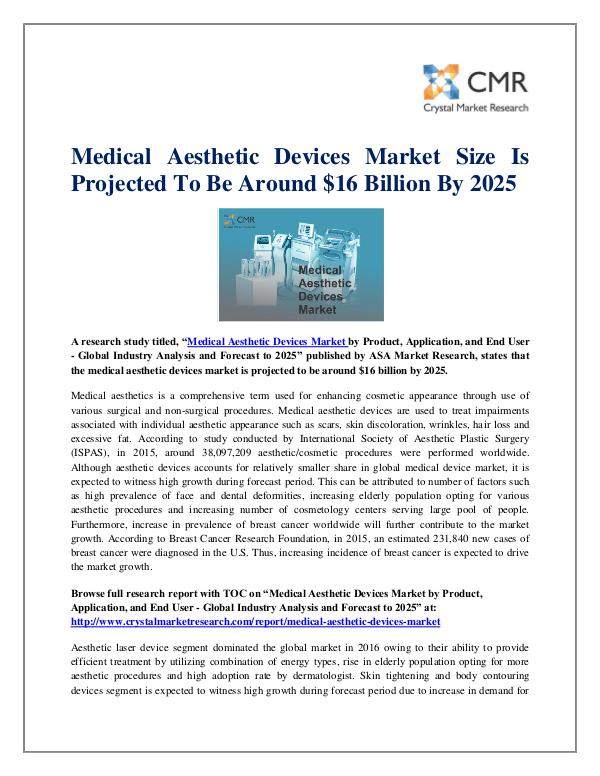 Market Research Reports- Consulting Analysis Crystal Market Research Medical Aesthetic Devices Market