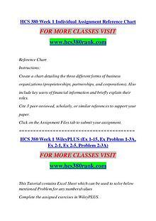 HCS 380 RANK Keep Learning /hcs380rank.com