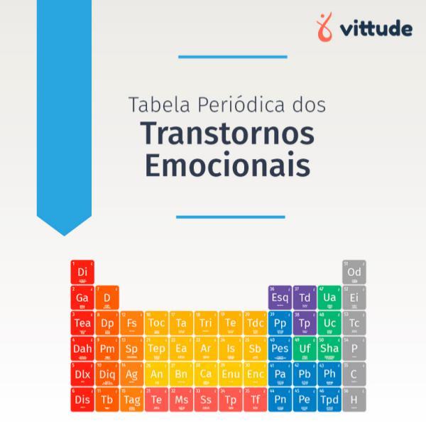 Tabela Periódica dos Transtornos Emocionais tabela periodica dos transtornos emocionais