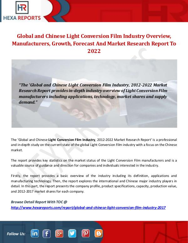 Light Conversion Film Industry