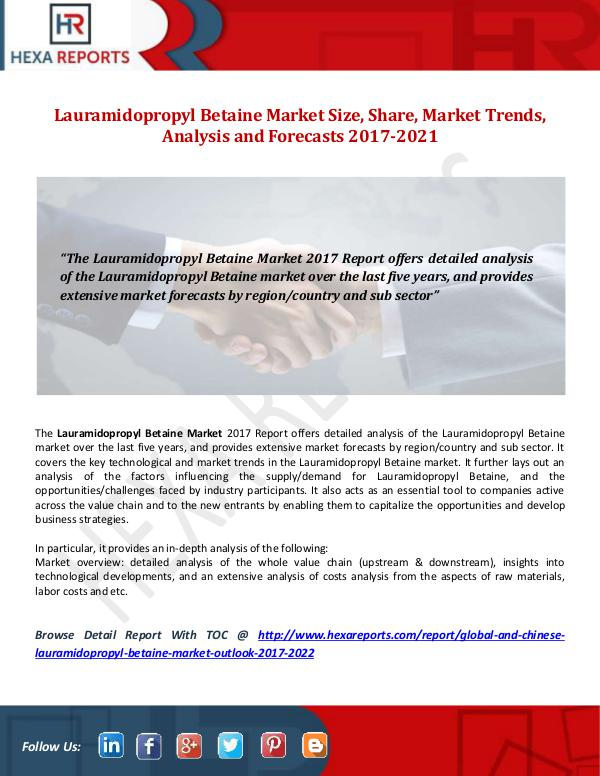 Lauramidopropyl Betaine Market