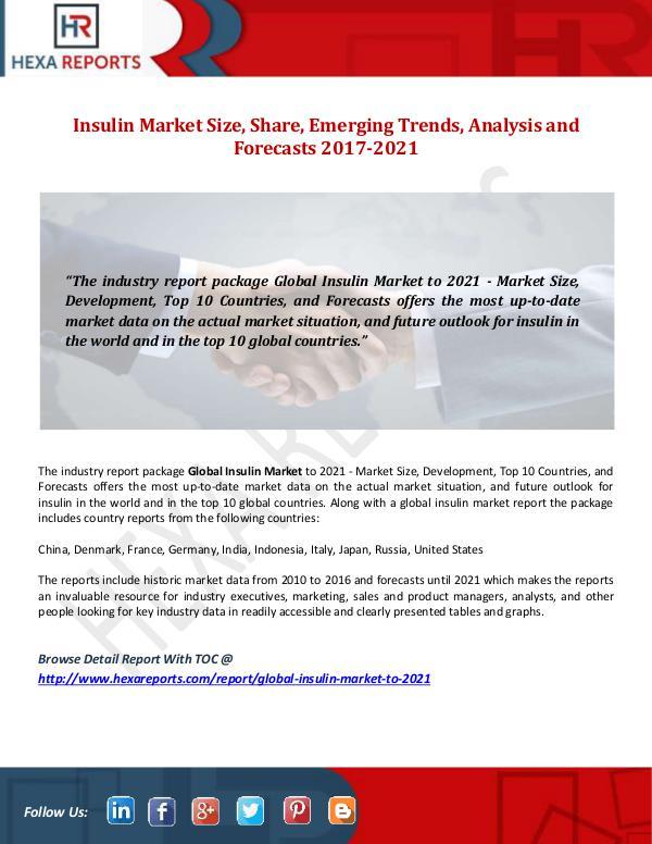 Hexa Reports Insulin Market