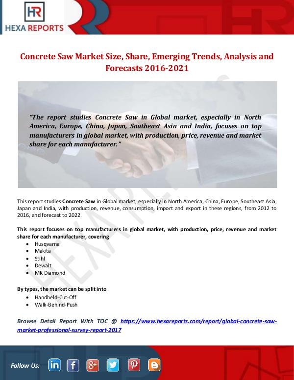 Hexa Reports Concrete Saw Market Size, Share, Emerging Trends,