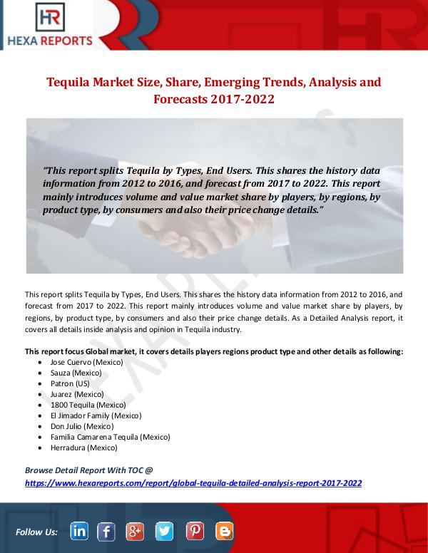 Hexa Reports Tequila Market Size, Share, Emerging Trends, Analy
