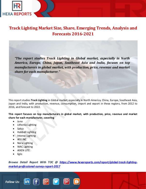 Hexa Reports Track Lighting Market