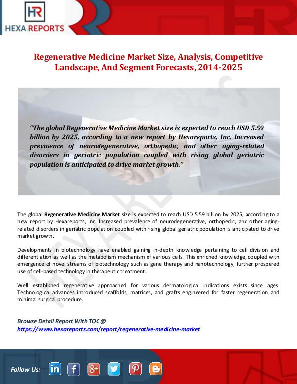 Hexa Reports Regenerative Medicine Marke Size