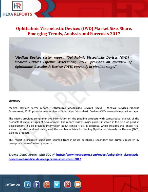 Hexa Reports Ophthalmic Viscoelastic Devices (OVD) Market
