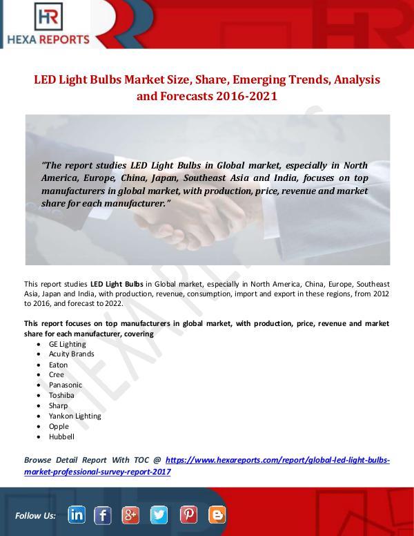 Hexa Reports LED Light Bulbs Market Size, Share, Emerging Trend