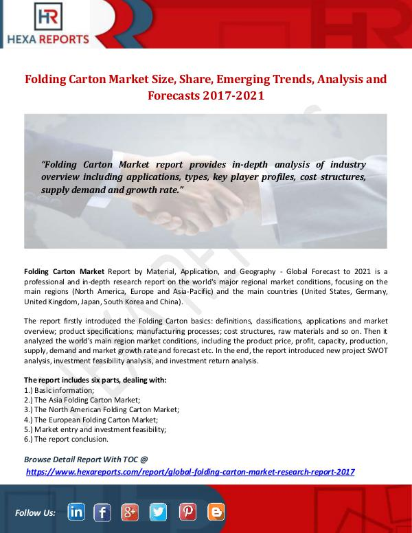Hexa Reports Folding Carton Market Size, Share, Emerging Trends