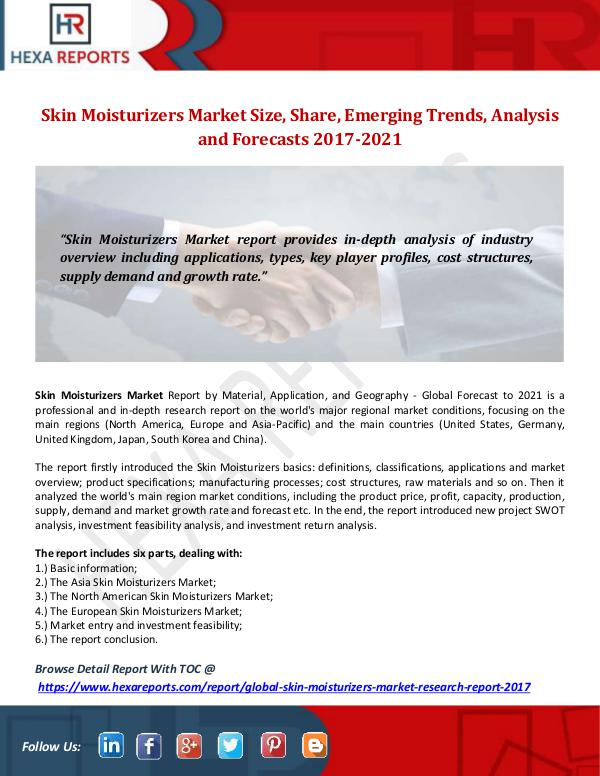 Hexa Reports Skin Moisturizers Market Size, Share, Emerging Tre