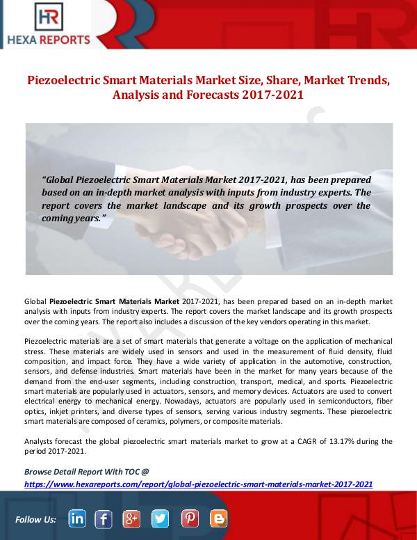 Hexa Reports Piezoelectric Smart Materials Market Size, Share,